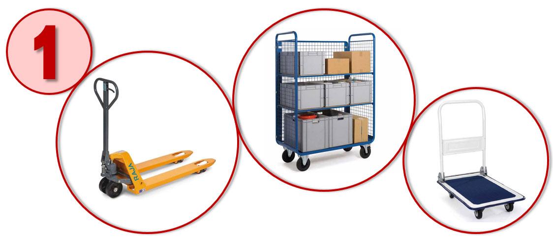 Leer je goederen efficiënt te verplaatsen in je magazijn.