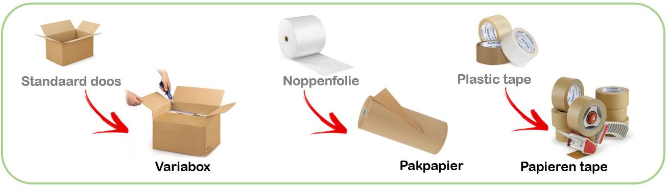Verpak duurzaam met deze milieuvriendelijke dozen, pakpapier en verpakkingstape.