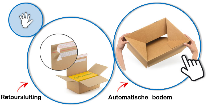 Verpakkingstrend: verpak efficiënter.