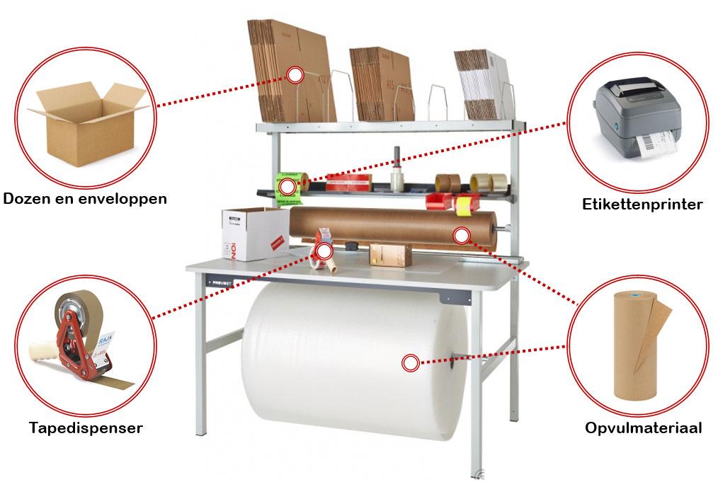 Onmisbaar materiaal aan je inpaktafel - Rajapack