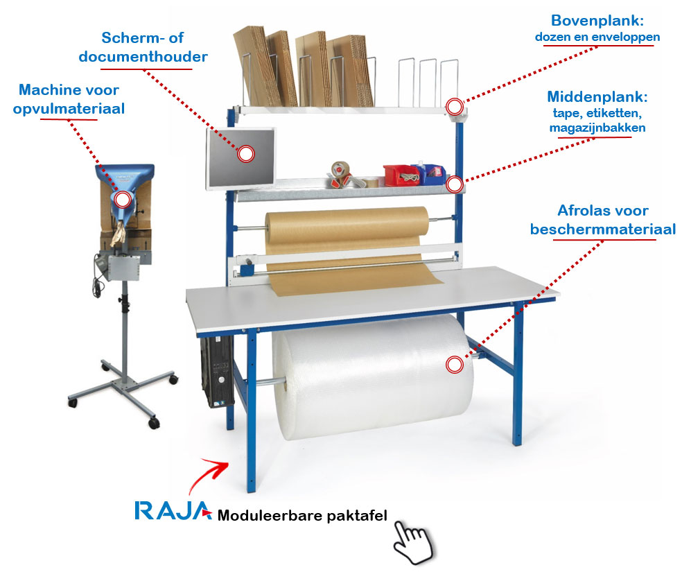 Optimaliseer je inpaktafel met RAJA