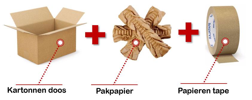 Gebruik mono-materialen voor je verpakkingen