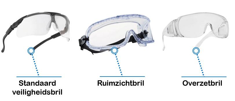 Overzicht van veiligheidsbrillen
