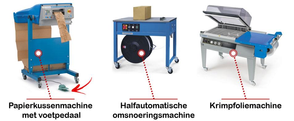 Voorbeelden van semiautomatisch verpakken.