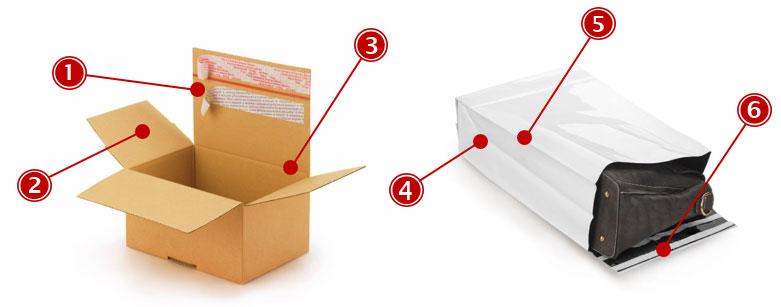 Verpakkingsgids voor e-commerce en andere sectoren