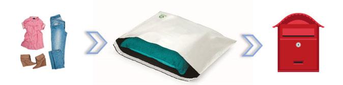 Verzendzakken voor kleding en textiel