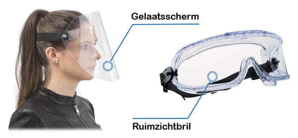 Welke veiligheidsbril draag je best tegen corona?