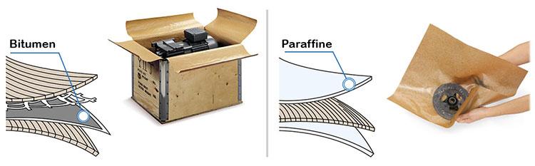 Papier met bitumen of paraffine